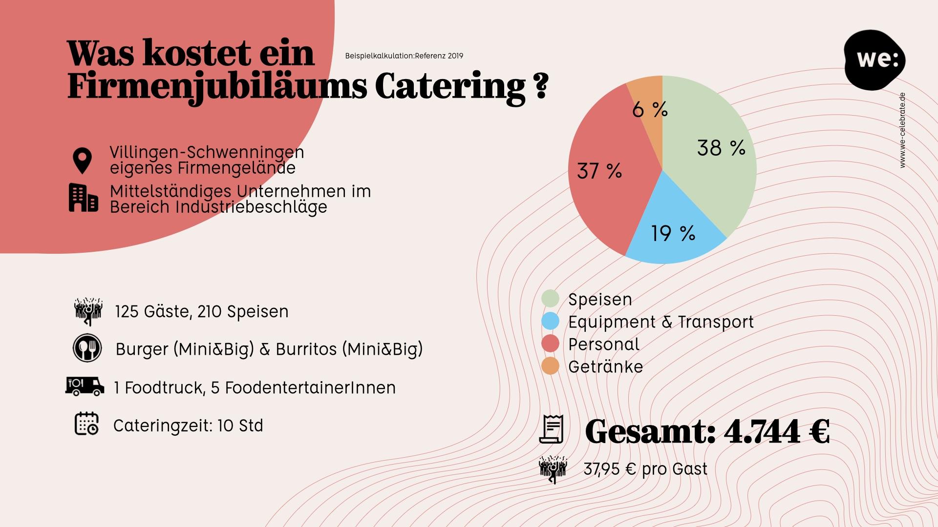 Kosten Firmenjubiläum Villingen-Schwenningen